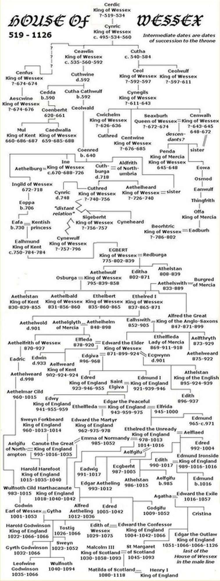 eleanor of aquitaine jungian genealogy by iona miller picture